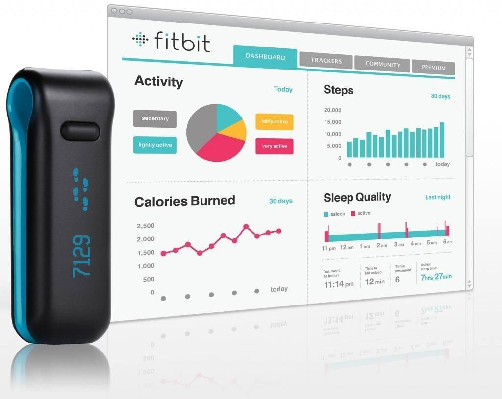 Stappentellers van Withings , Jawbone, Fitbit (hier getoond) en andere gezondheidsgadgets
