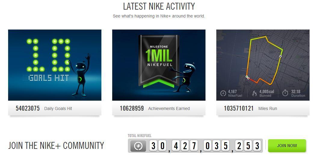 Nike Fuelband + miljoenen downloads gezondheidsapps beweging activity tracker