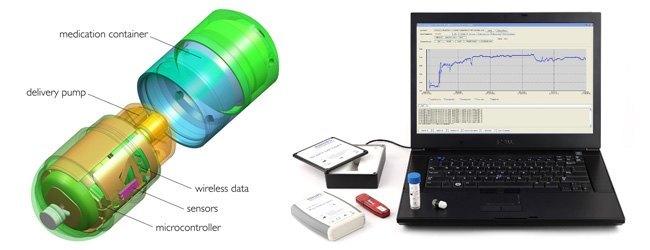 Medimetrics' IntelliCap