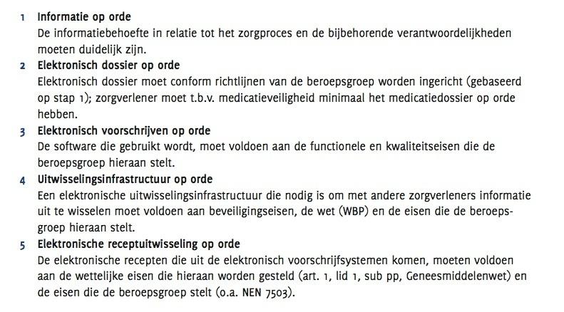 Uit de KNMG Richtlijn Elektronisch Voorschrijven