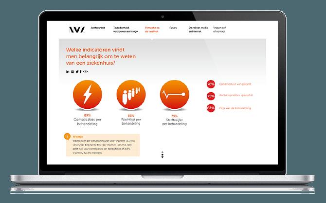 NVZ website: welke indicatoren vindt men belangrijk om te weten van een ziekenhuis?