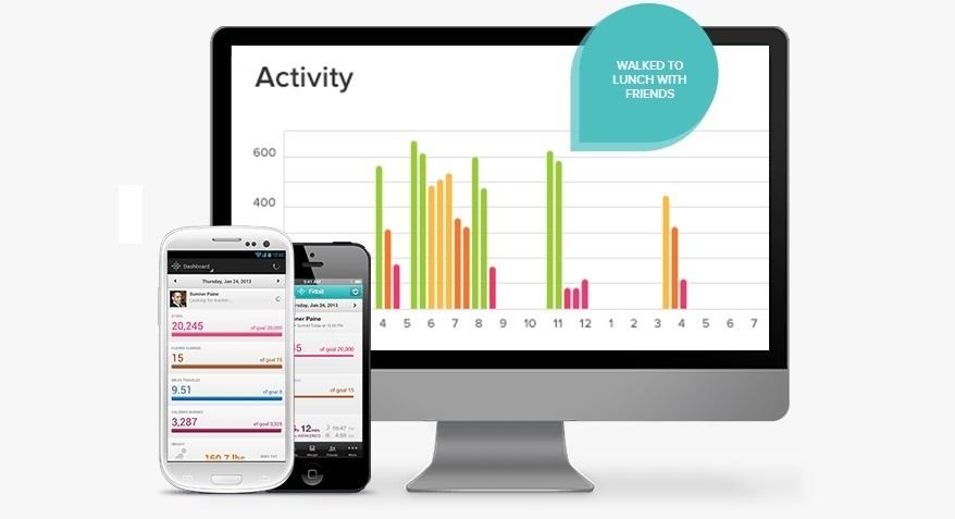 Facebook koopt Fitbit - en jouw persoonlijke gezondheidsdata?