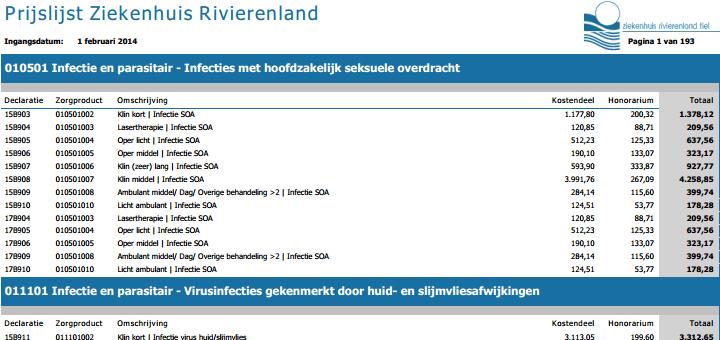 prijslijst Rivierenziekenhuis Tiel