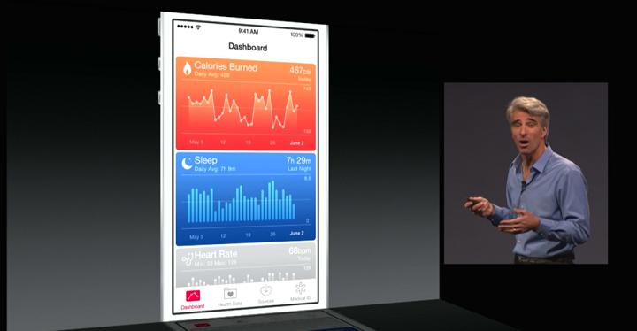 Beeld uit Apple's WWDC2014 conferentie: Health app
