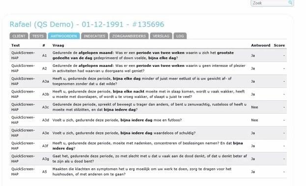 Een overzicht van antwoorden in Telescreen die tot een bepaalde indicatie leiden