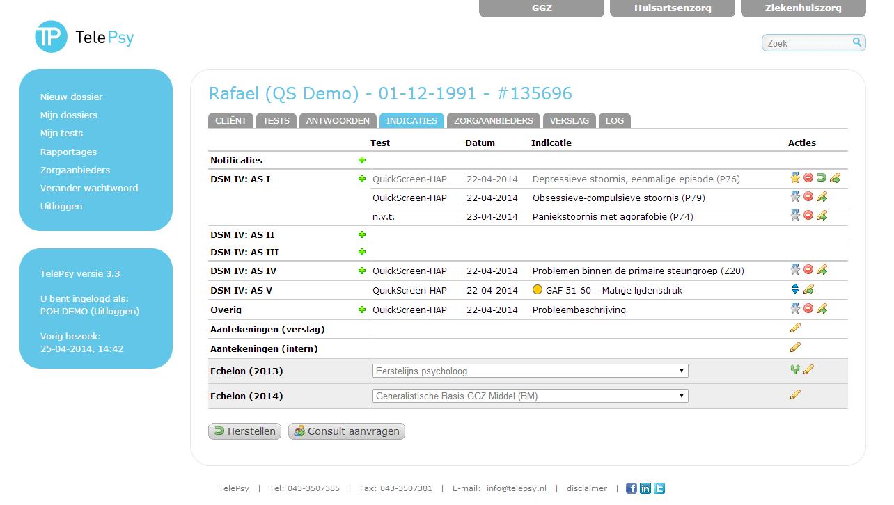 Een overzicht van indicaties in Telescreen