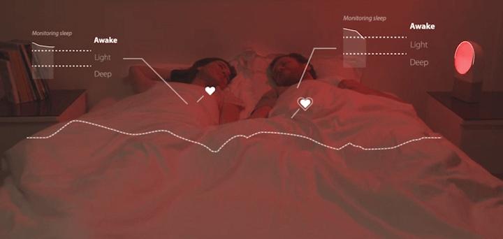 withings aura meet je hartslag tijdens het slapen