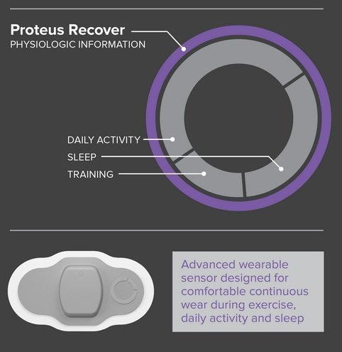 Proteus-Recover