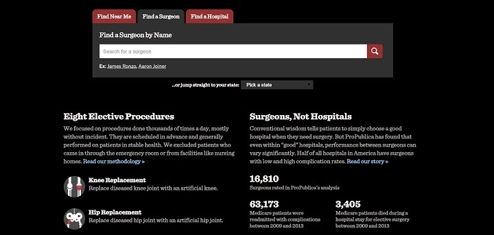 Op Surgeon Scorecard staan objectieve gegevens over de professionele performance van chirurgen