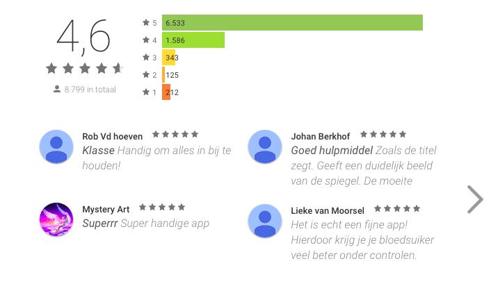 Waarderingen van mySugr app in Google Play