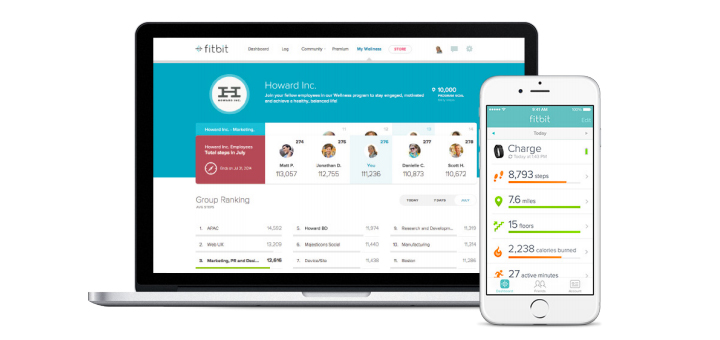 Fitbit dashboard voor werkgevers: inzicht per werknemer