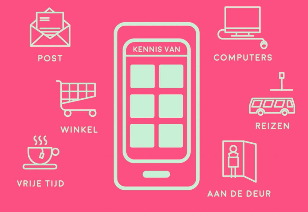 VraagApp verstandelijke beperking smartphone
