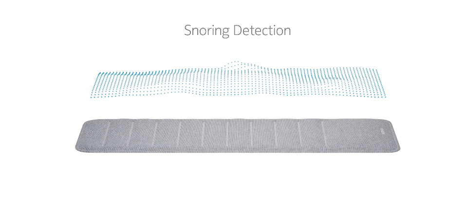 Nokia Sleep: slaapmat vol sensoren voor in je bed