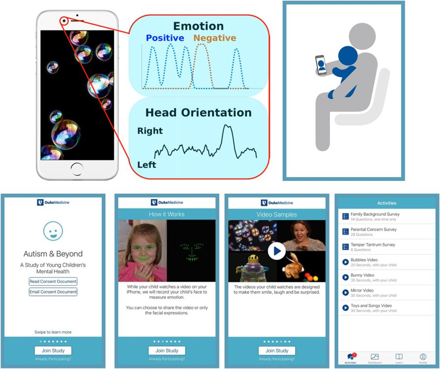 Autism & Beyond studie ResearchKit Duke